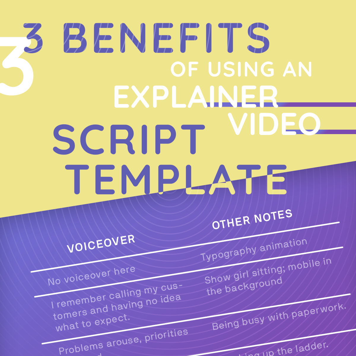 Graphic for 3 benefits of using an explainer video template
