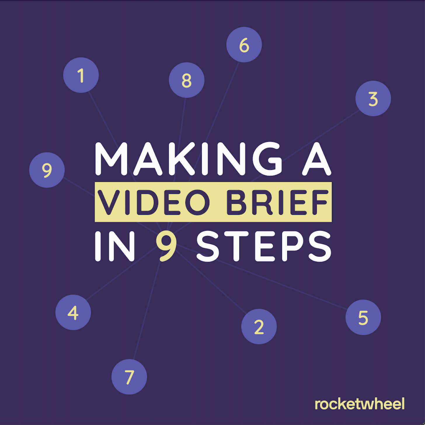 Making an explainer video brief in 9 steps