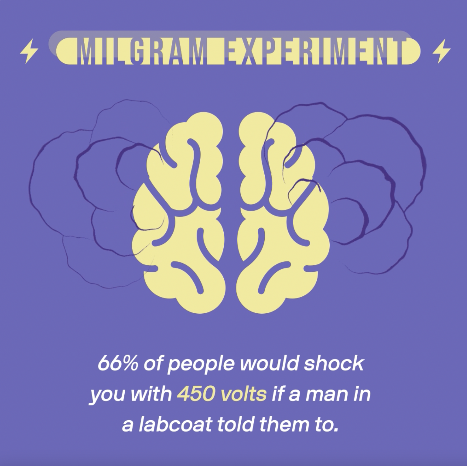 Smoking yellow brain with statistic from the Milgram Experiment