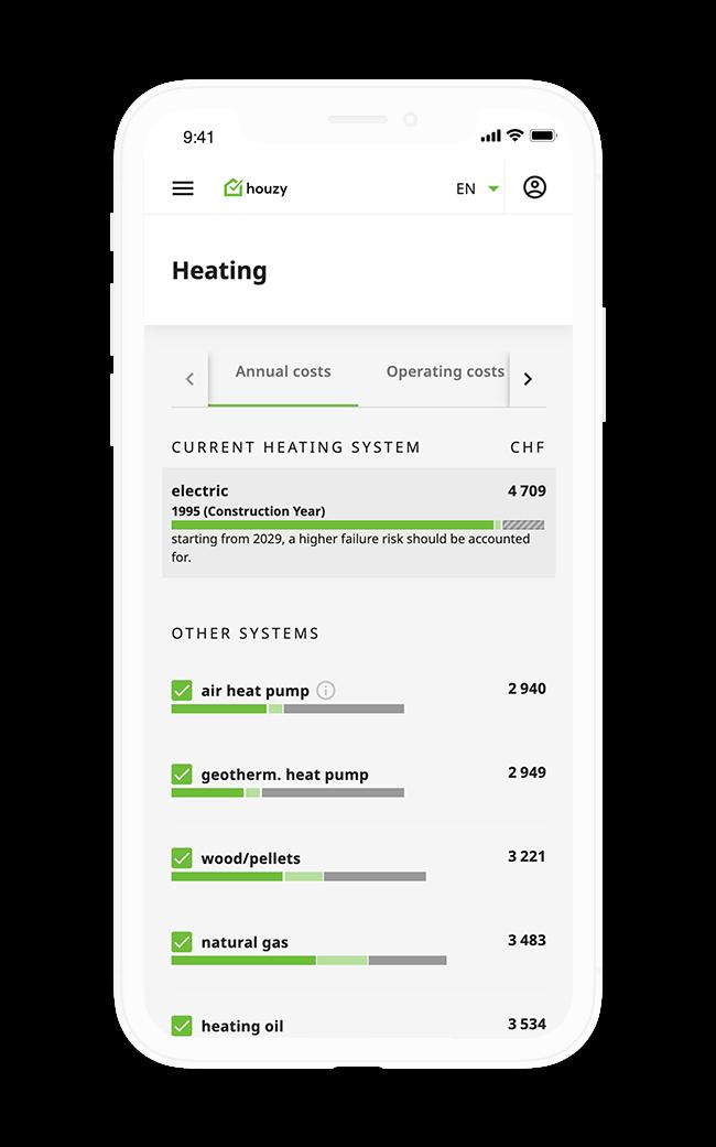 Heating Calculator