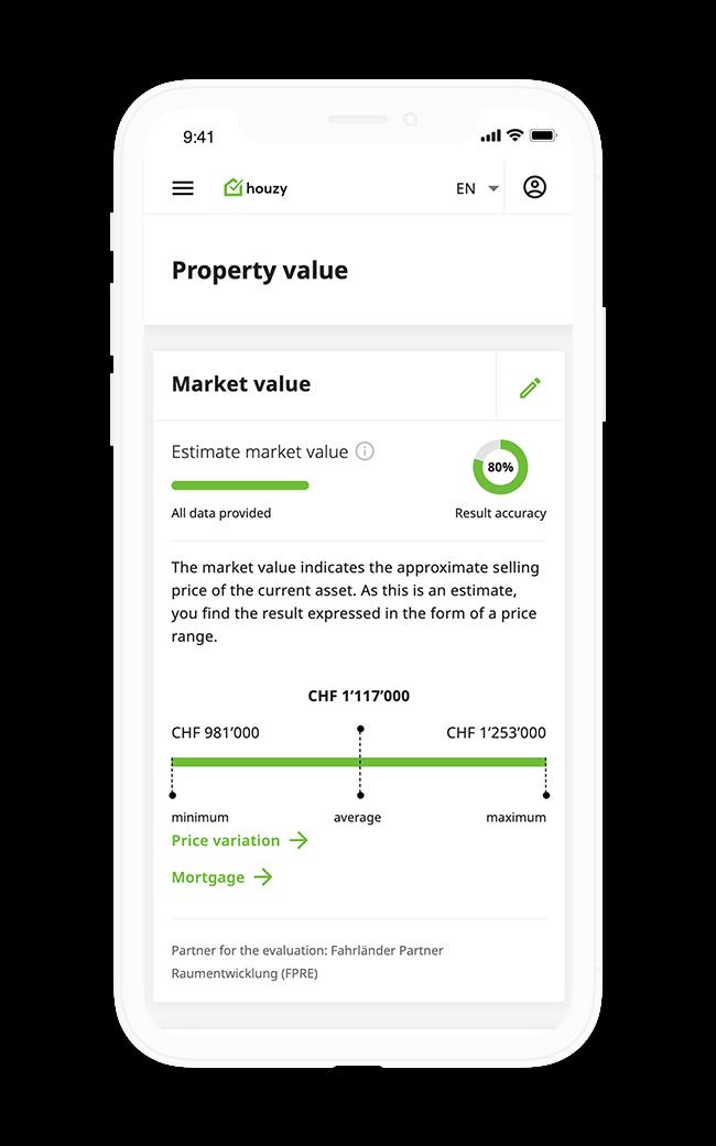 Property Valuation Houzy