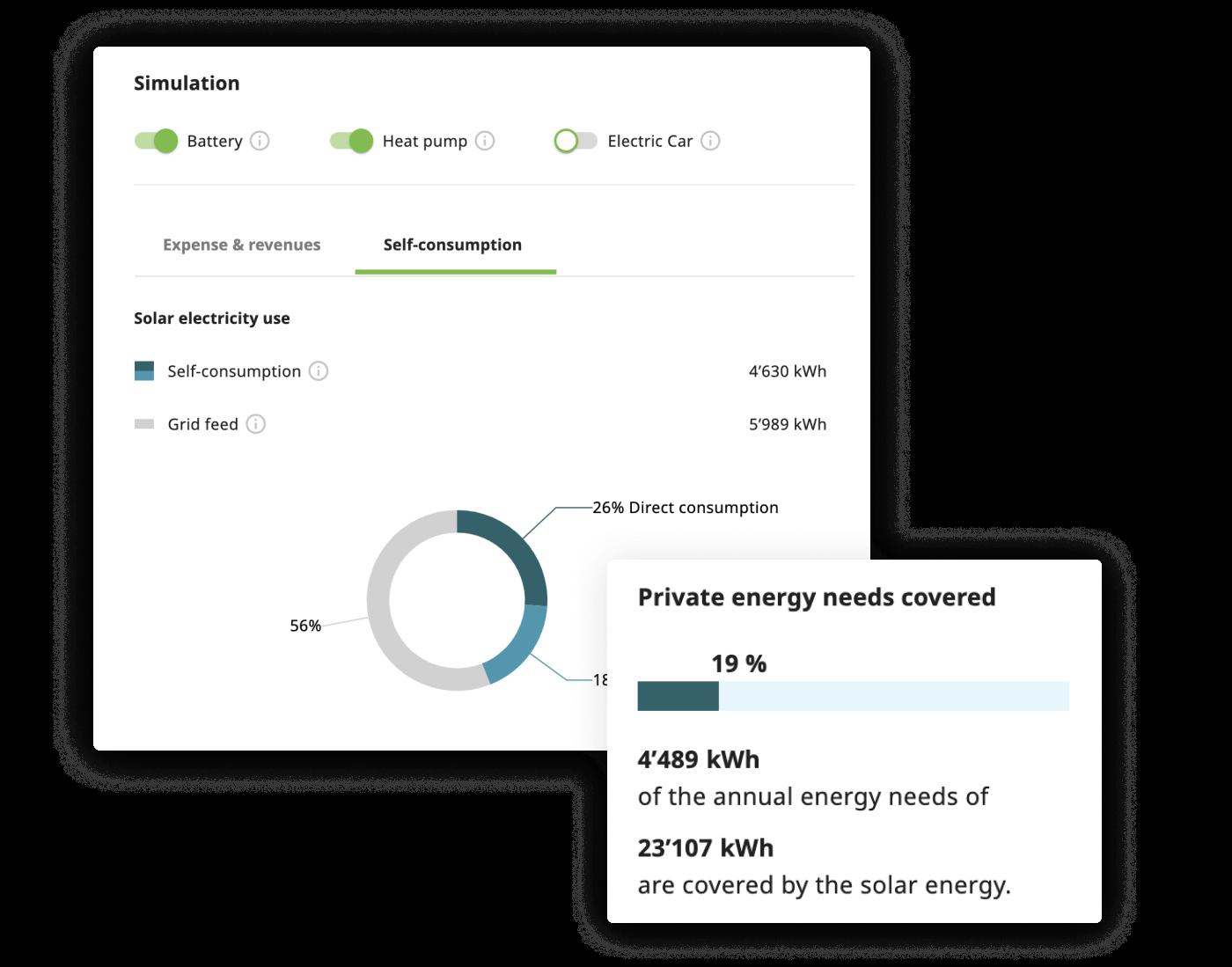 Online Solar Calculator overview