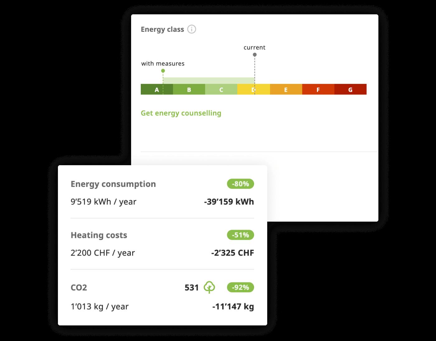 Houzy Energy Calculator