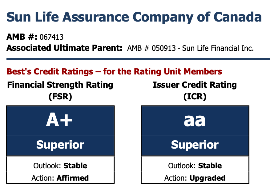 Screenshot of AM Best Rating
