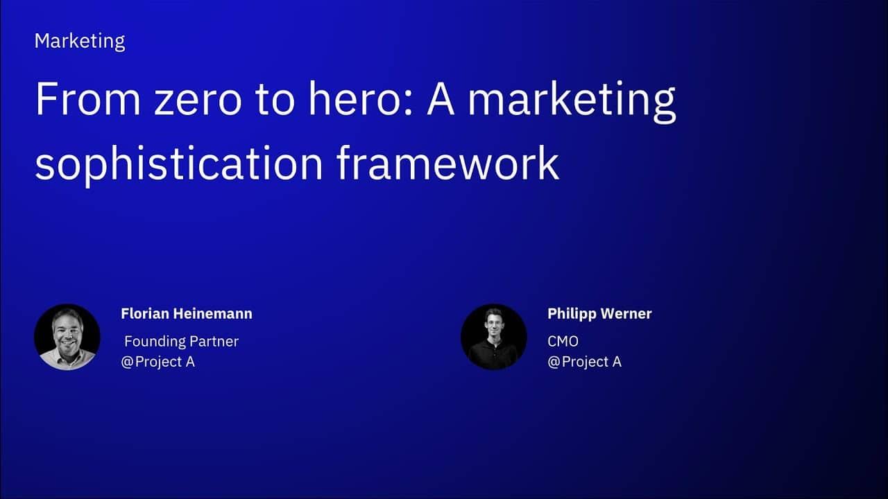 From zero to hero: A marketing sophistication framework