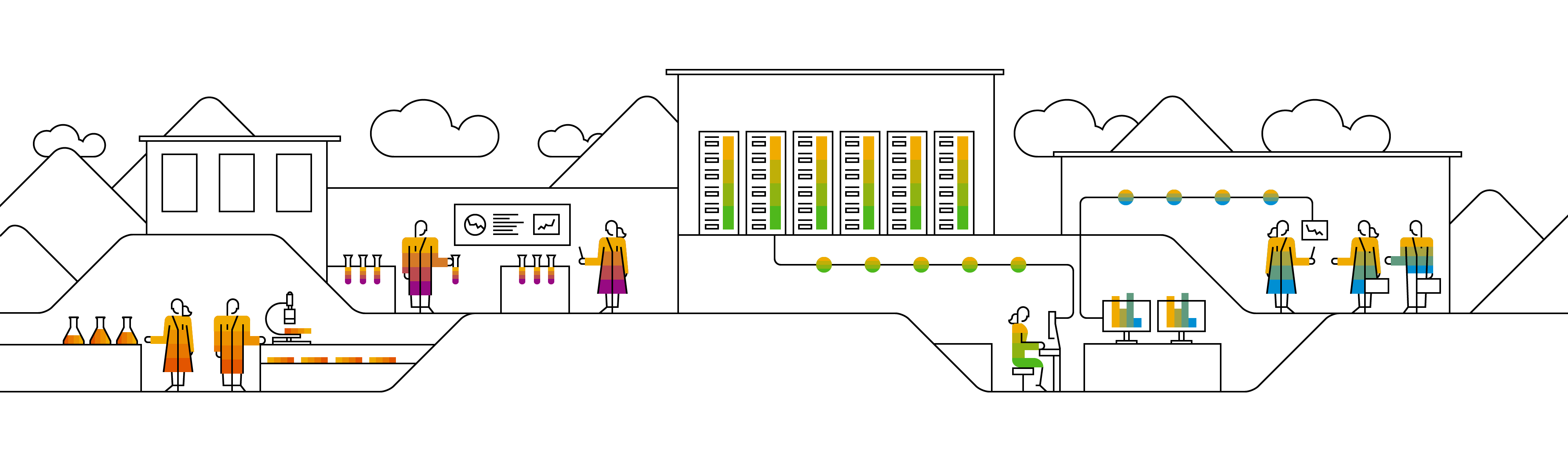 Pictograms and line art of a development lab