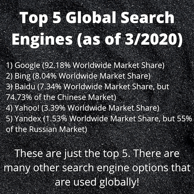 global-search-engines