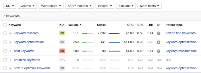 keyword-research-tools-and-metrics