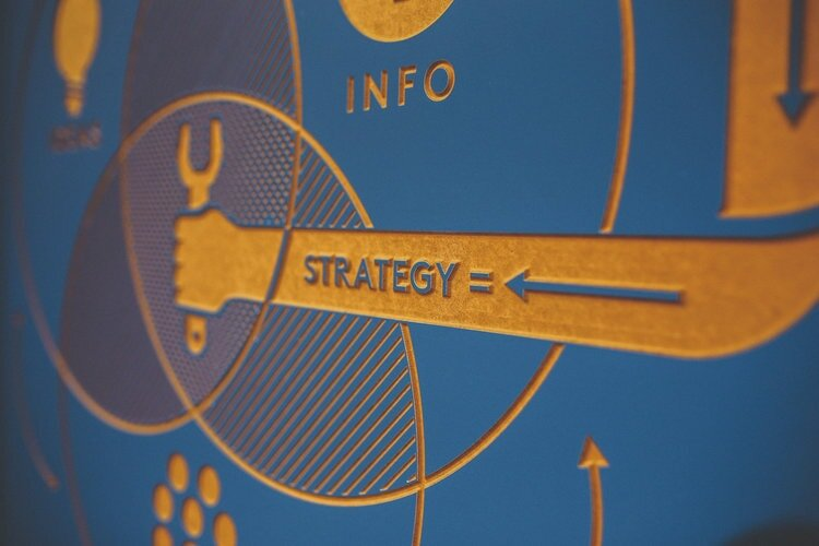 """Perspective: What exactly does """"Strategy"""" mean, and what should one contain?"""