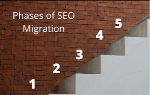 phases-of-seo-migration-projects