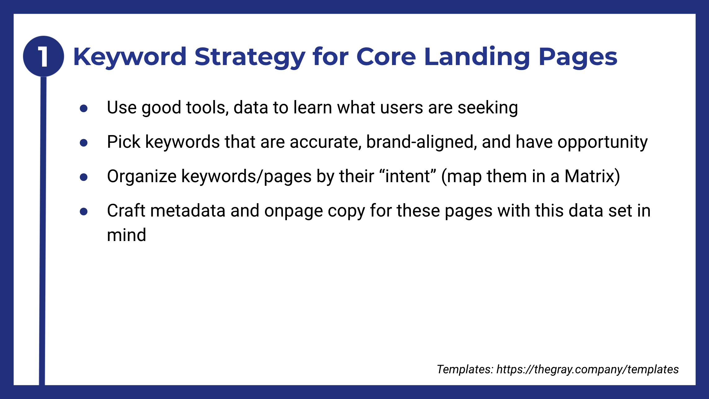 To do list for defining a keyword strategy or core landing pages for seo