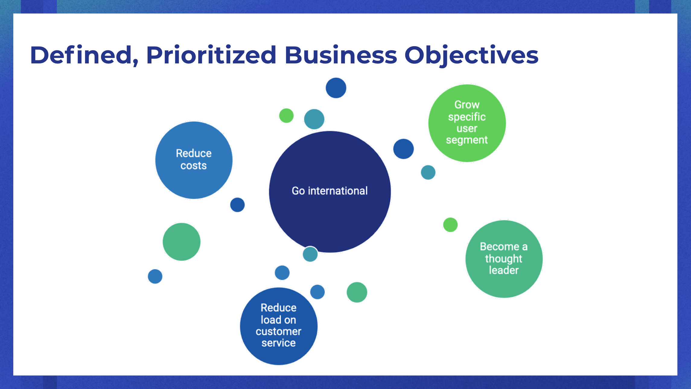 define & prioritize business objectives for SEO