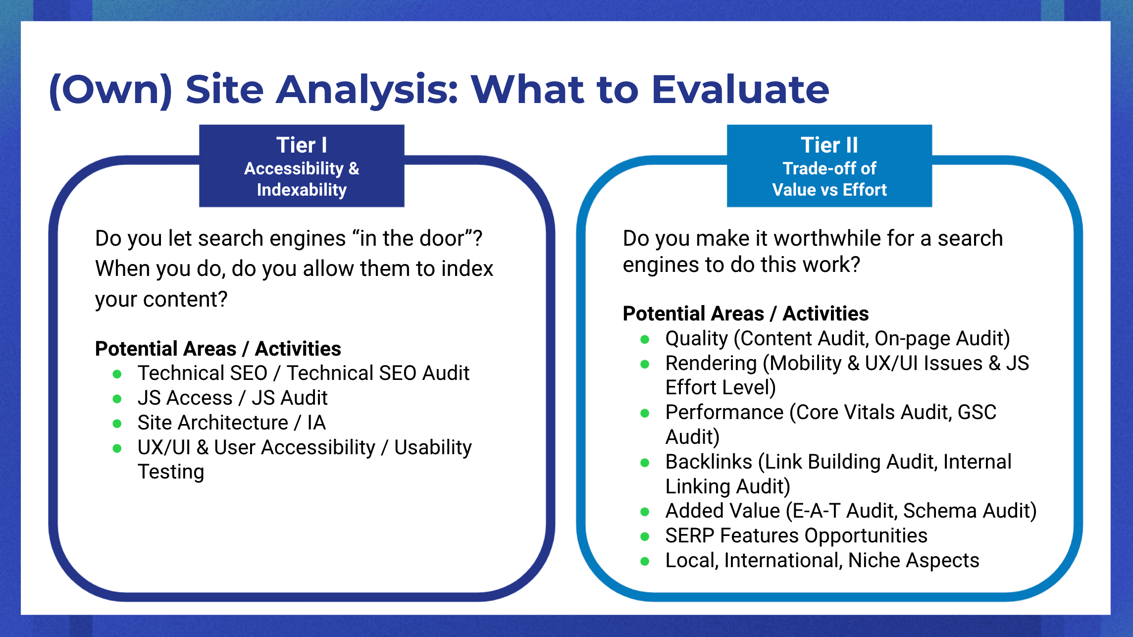 SEO audits - what to valuate, when