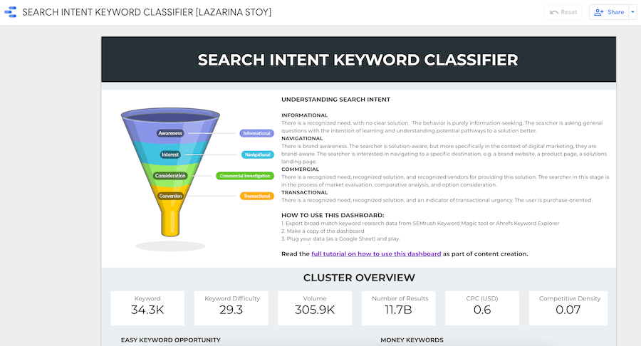 search intent classifier report