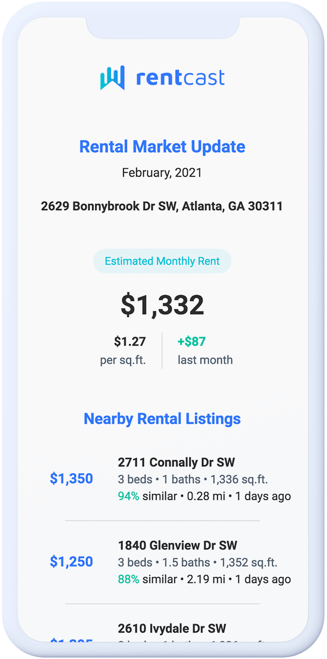 Get real-time rent alerts and rental market updates delivered to your email