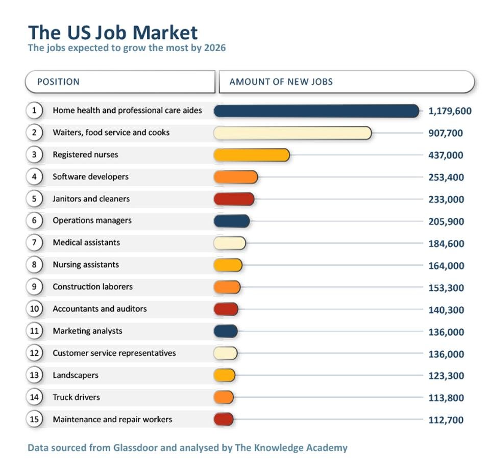 Marketplace Checklist: How To Analyze Labor Marketplaces