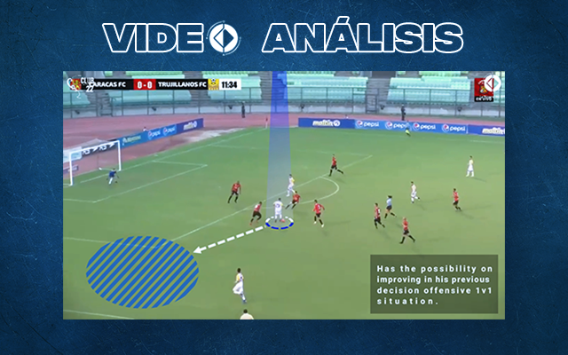 video análisis