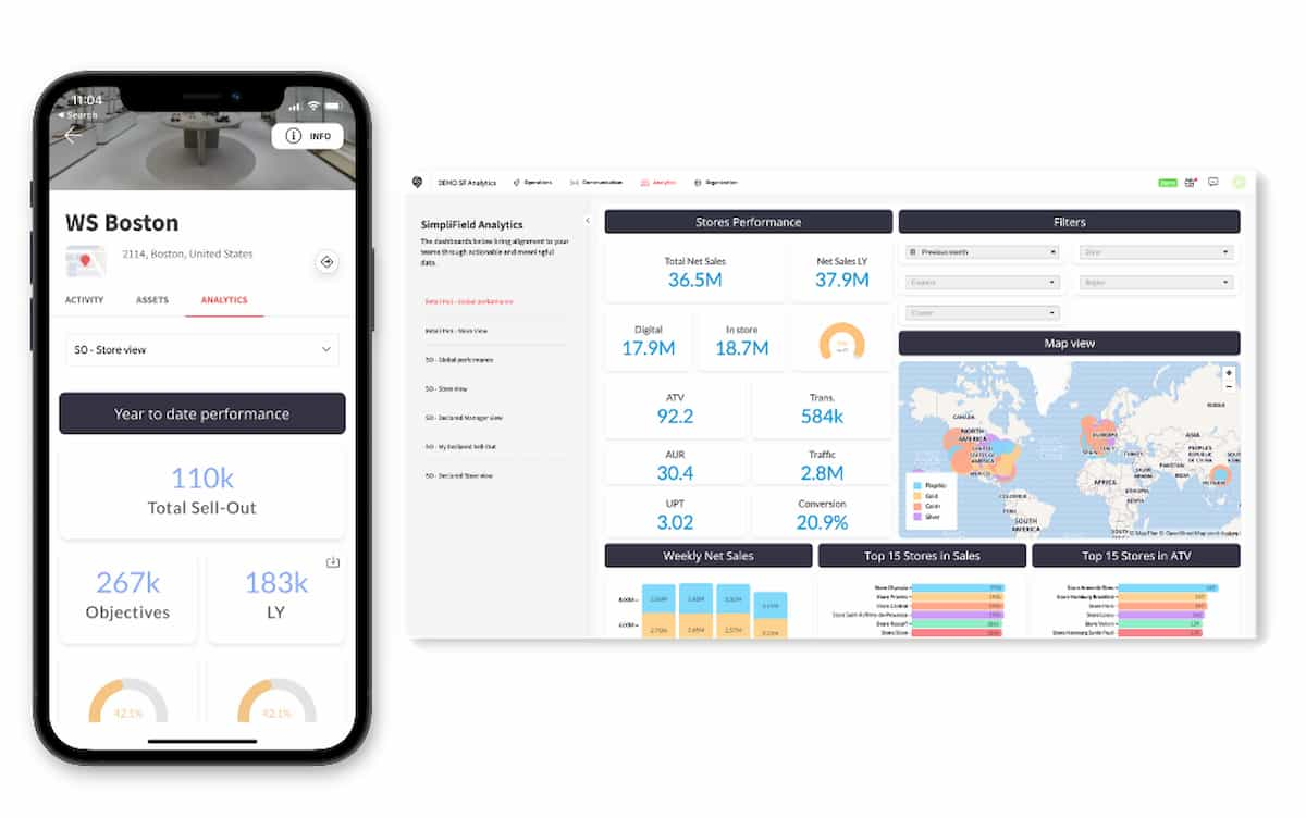 simplifield analytics retail performance