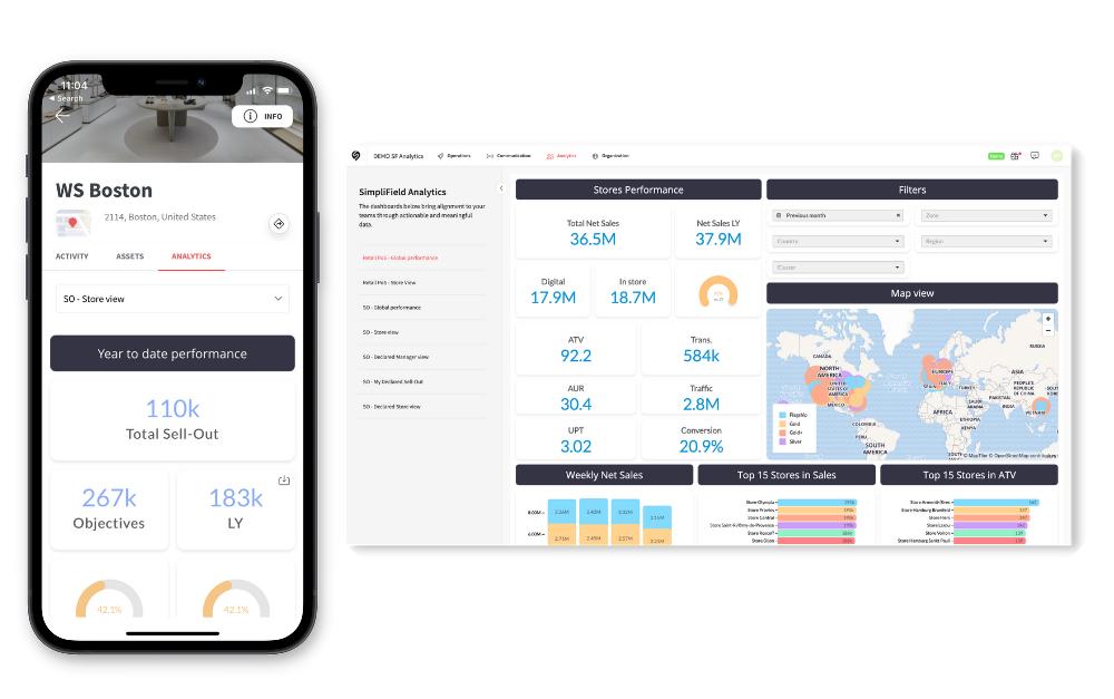 SimpliField analytics retail performance platform