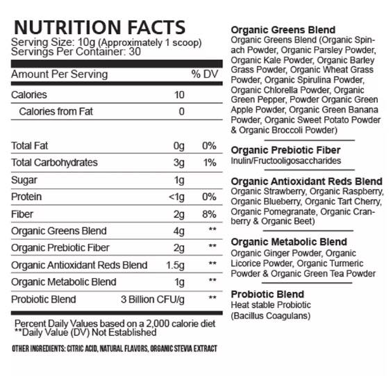 Field of Greens Supplement Nutritional Label and Ingredients