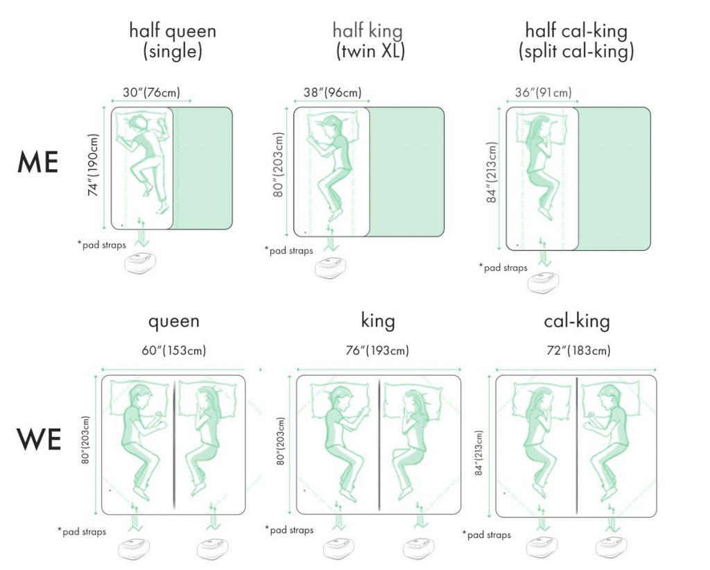 Ooler mattress sizing chart