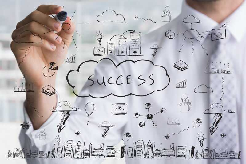 Hoe word je een succesvolle ondernemer?
