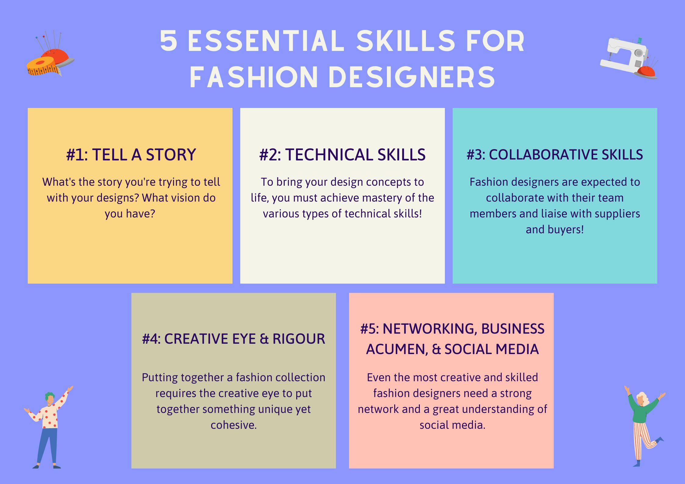 5 Essential Skills for Fashion Designers