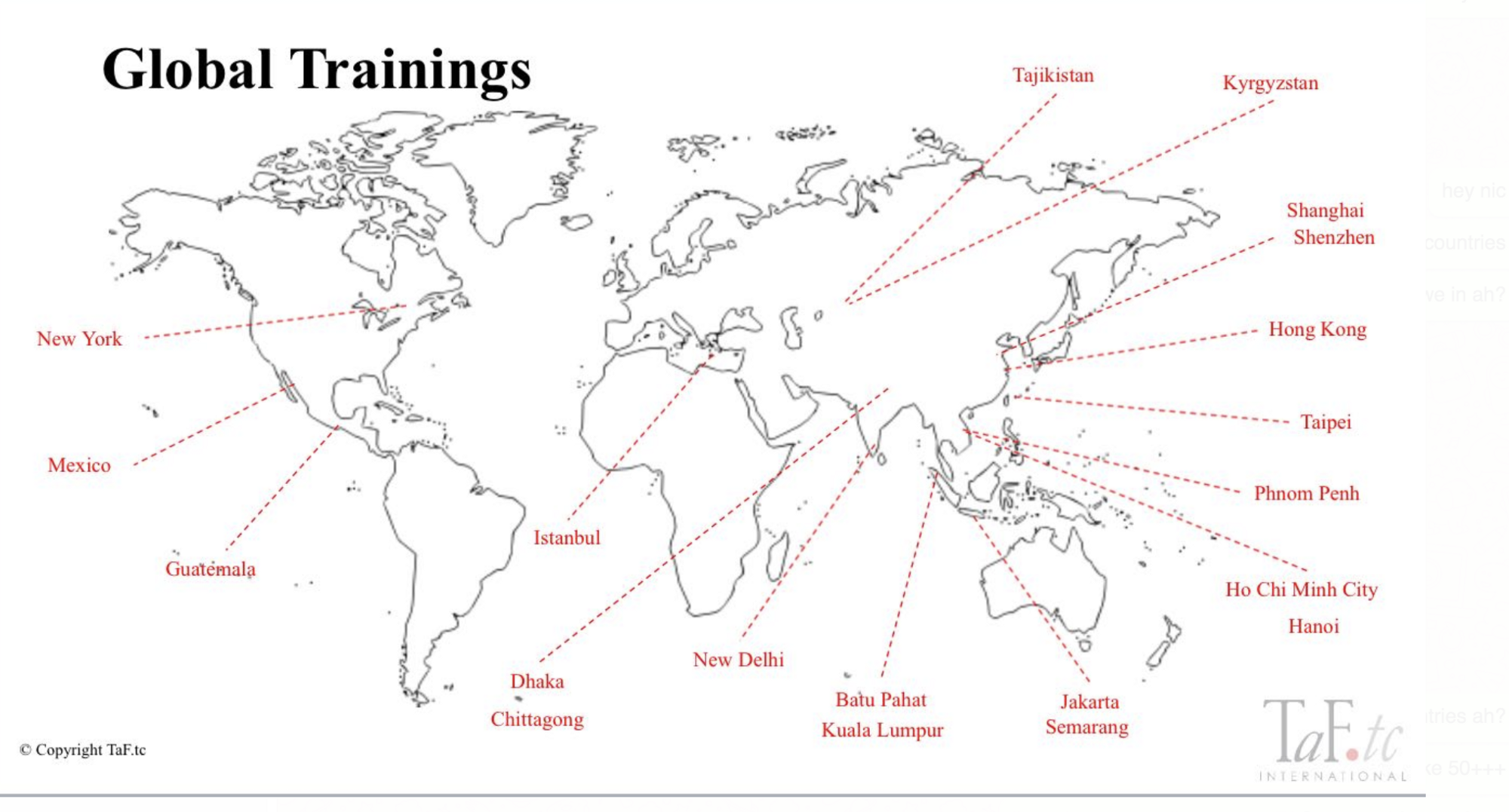 Global Trainings of Textile and Fashion Industry Training Centre (TaF.tc)