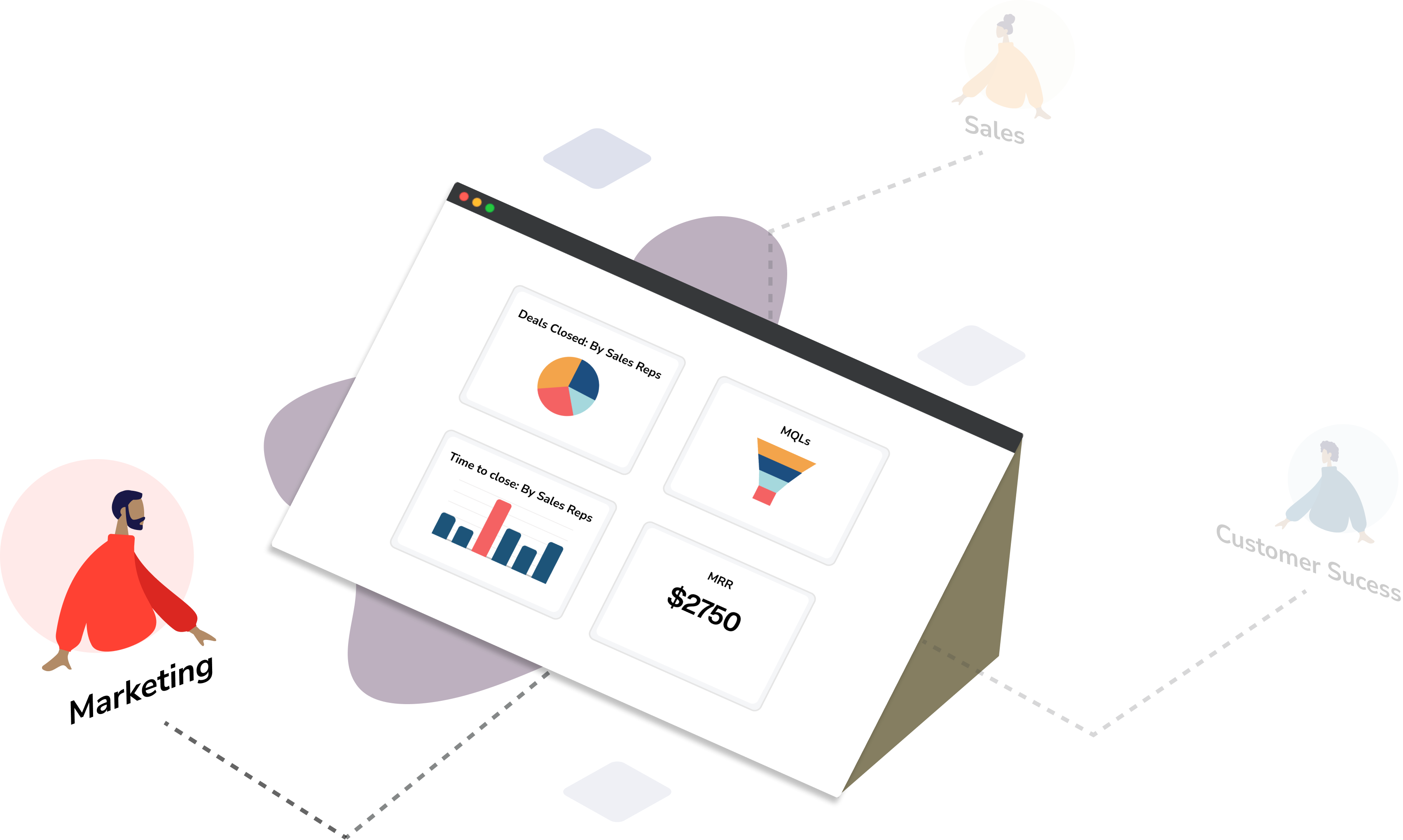 GTM Operating System for Sales Teams