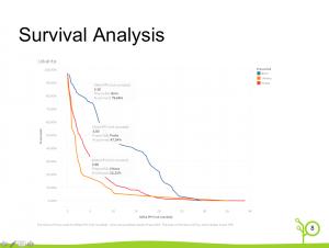 survival_analysis
