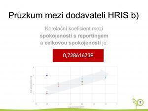 Průzkum mezi dodavateli HR systémů