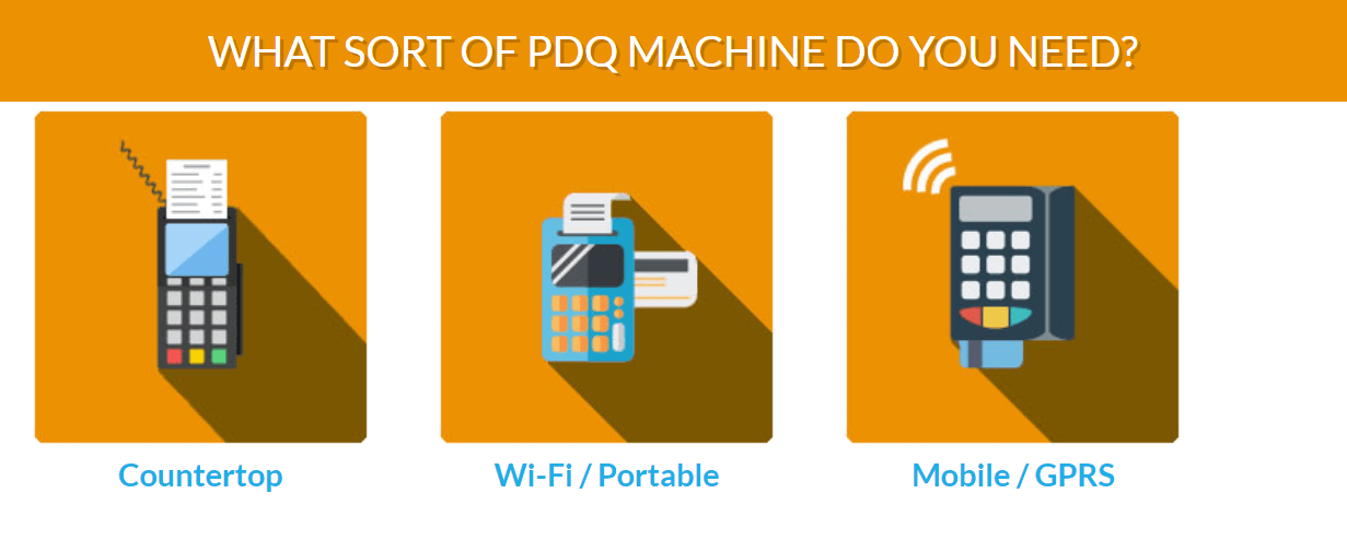 """An infographic asking """"what is the best card machine for small business?"""""""