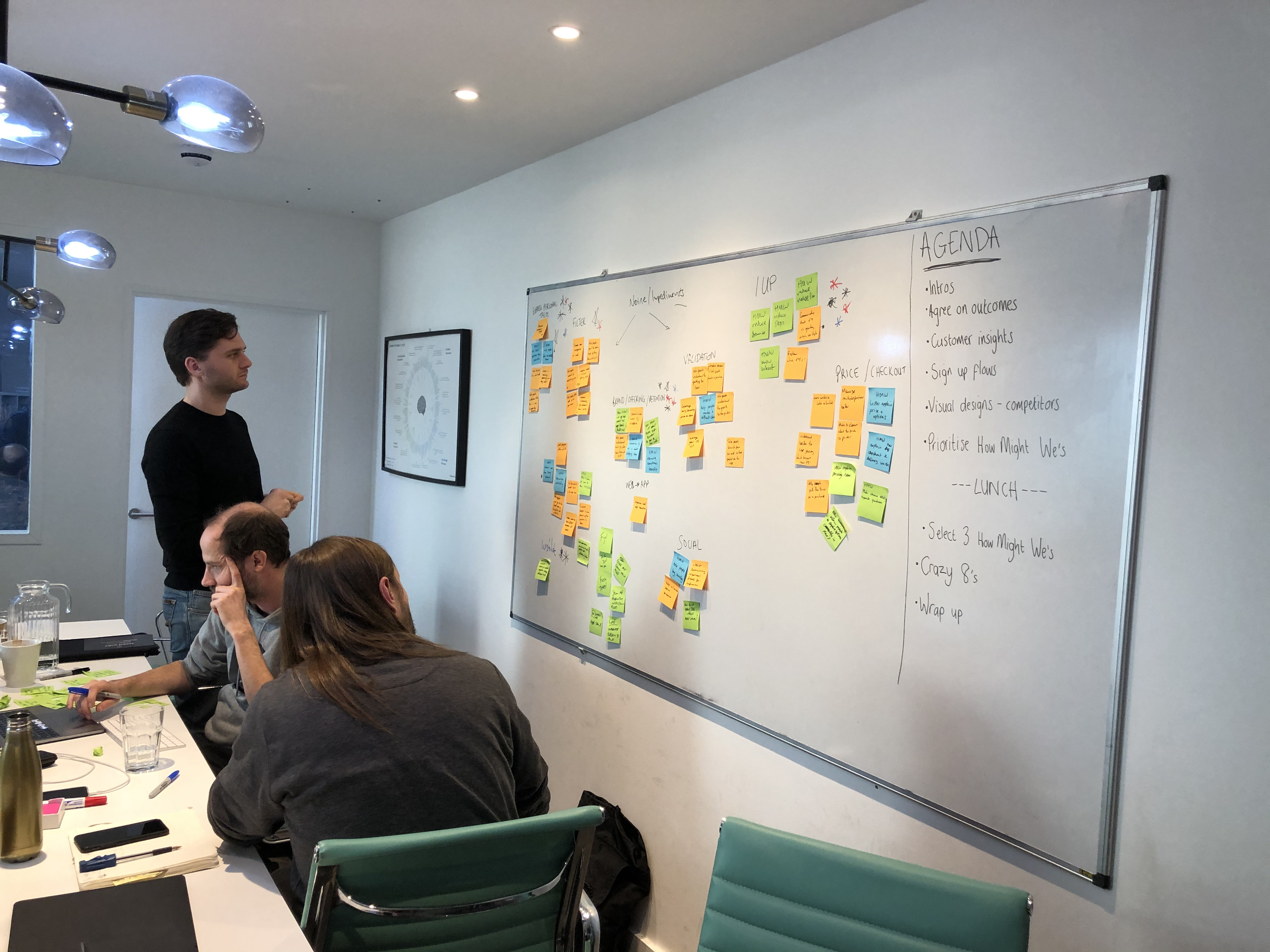Grouping How Might We's during the design sprint with the founders of Fy!