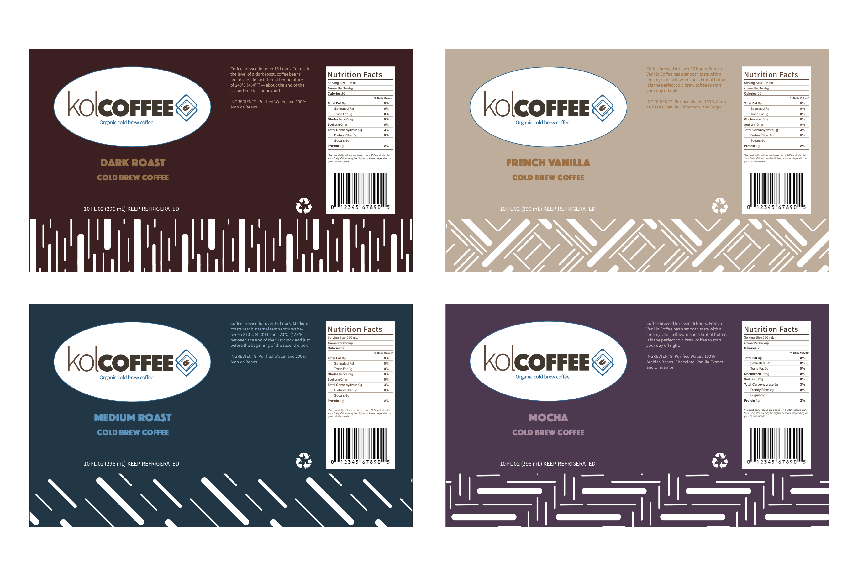 All four labels of KolCoffee