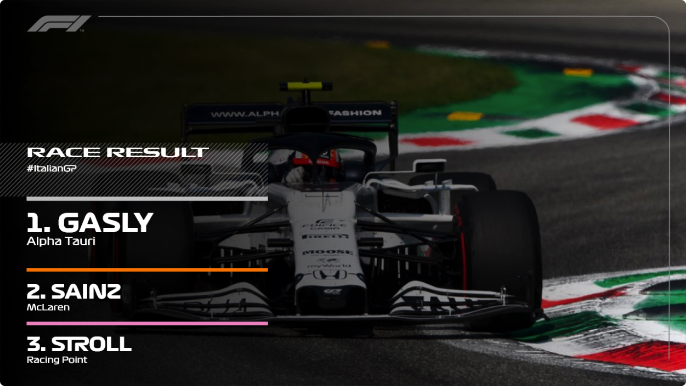 italian gp race results