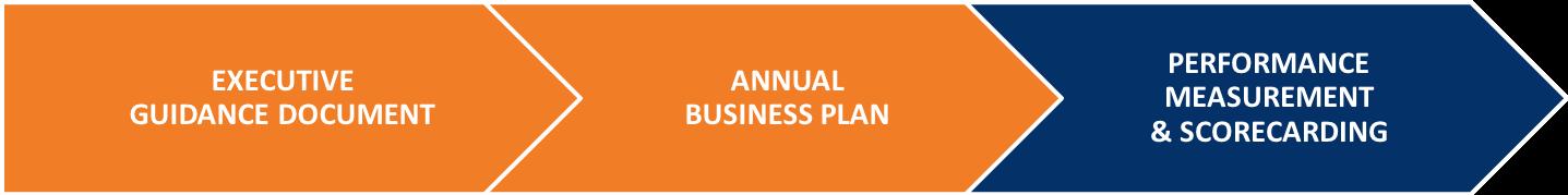 Effective Strategic Planning.png