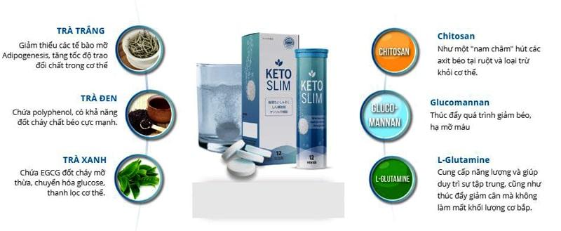 Thành phần của Keto Slim