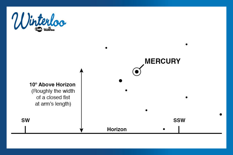 Image guide (or star map) to finding The Winged Messenger constellation while stargazing