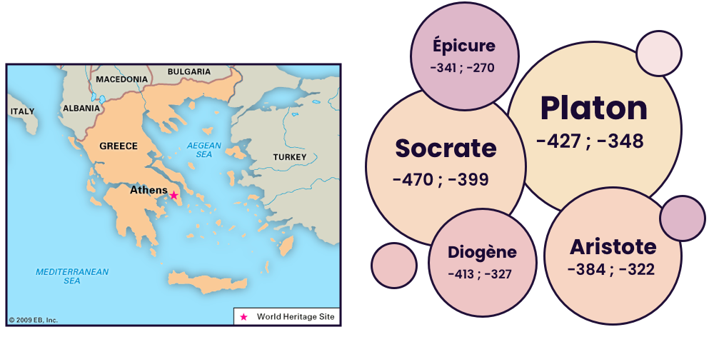 scenius penseurs grecs