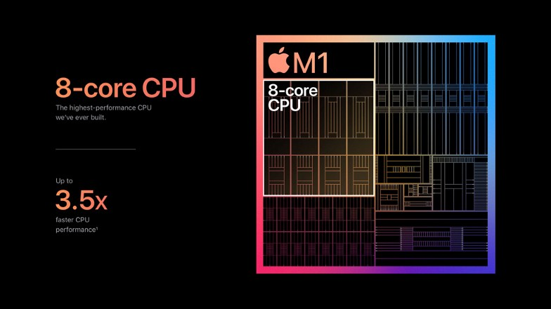 A brief overview of Apple's M1-chip.