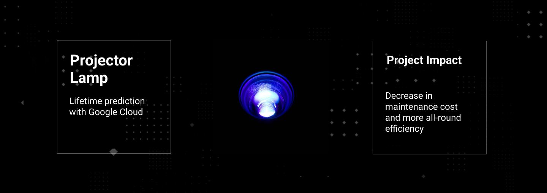 Projector Lamp Lifetime Prediction