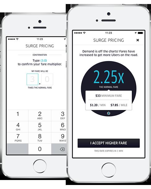 uber surcharging users