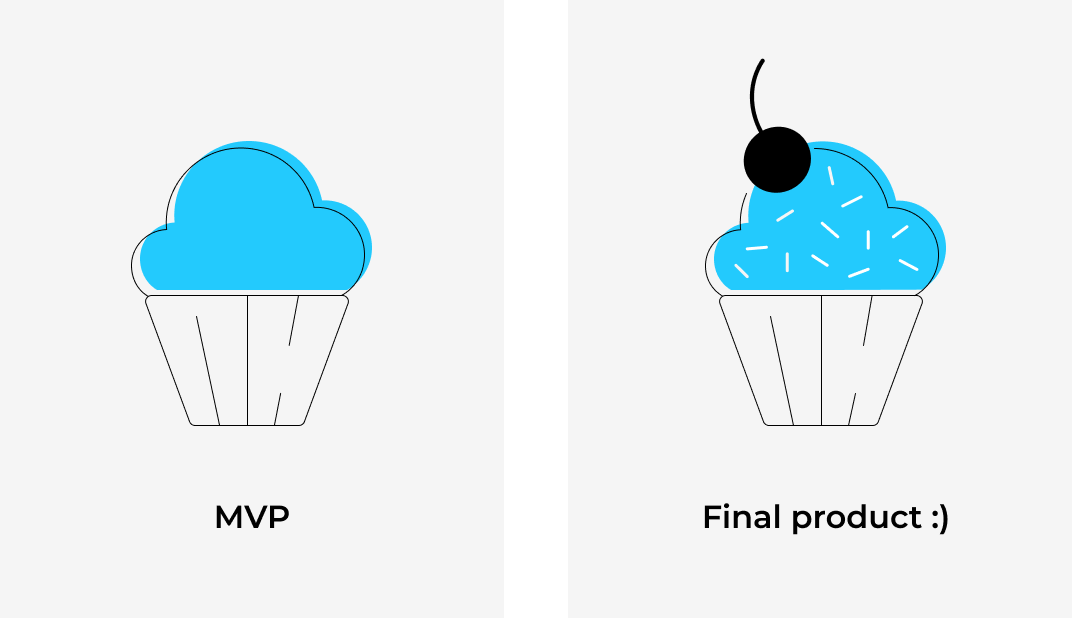 From MVP to the final product