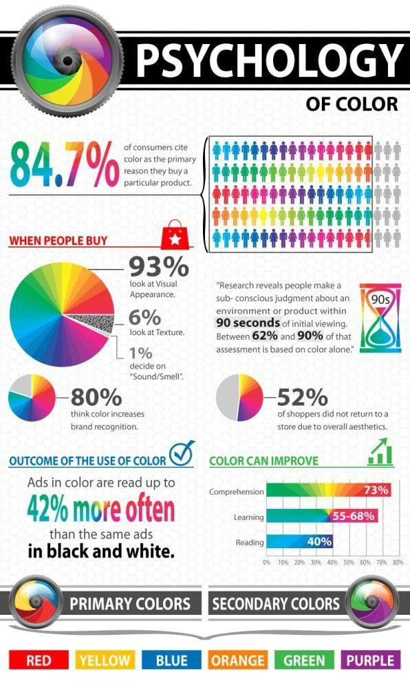 fastcompany color chart