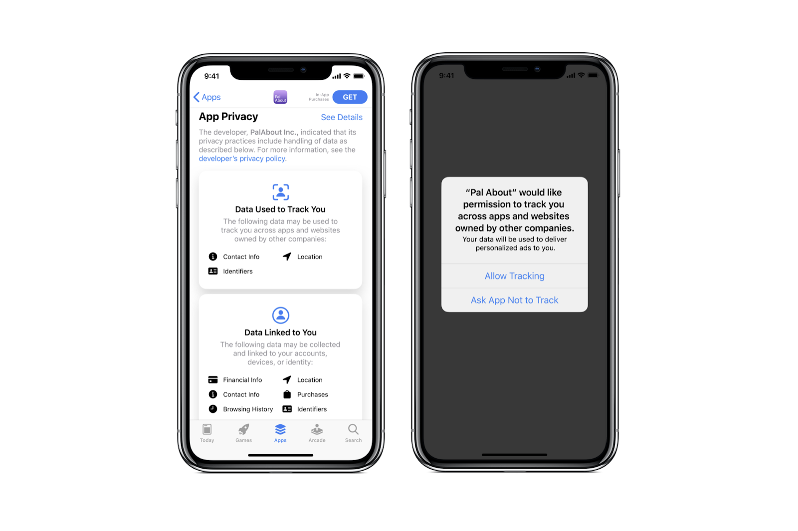 iOS 14, The IDFA and The Future of Mobile Attribution - Yodel Mobile