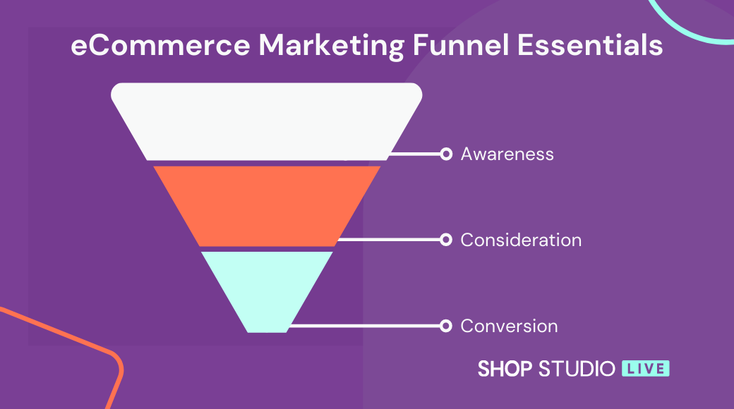 Boost Your eCommerce Marketing Funnel with Live Shopping