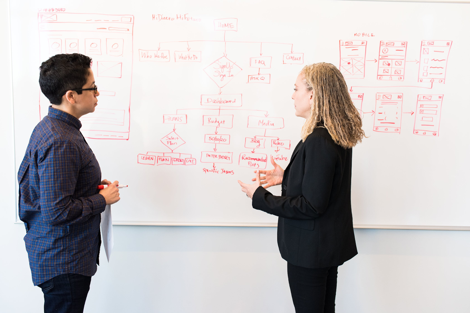 A man and woman in front of a whiteboard flowchart discussing UX design.