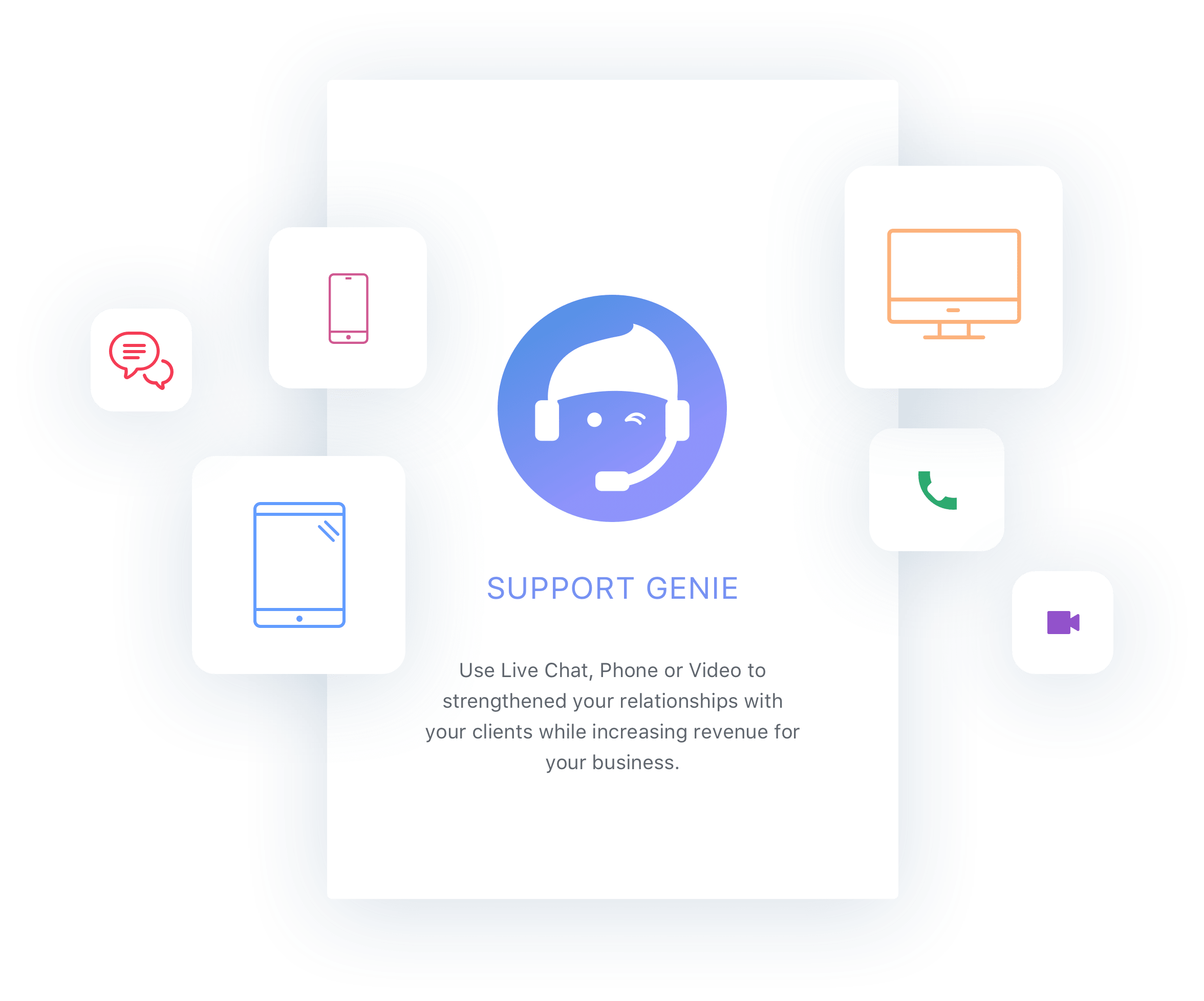 Support Genie Live Chat, Phone, Video to strengthen relationships while increasing revenue.