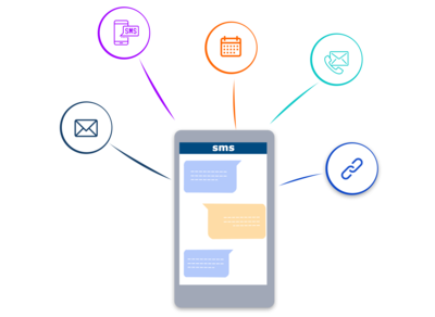 SMS messaging tool