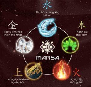 Công dụng tâm linh của bột tắm Mansa Musa